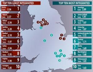 Los 10 lugares con mayor y menor integración